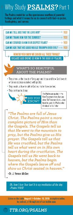 Why Study Psalms Part 1