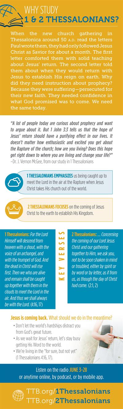 Why Study Thessalonians